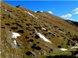Vajnežpogled na del prehojenega grebena
