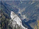 Ojstri vrh 1371mpokuk proti Solčavi in Turnici