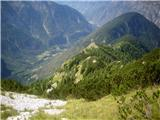 Planina Za Skalo in Kaluderpogled na prehojen greben, spodaj Lepena