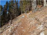 Dražgoše (Na Pečeh) - partizanski_dom_na_vodiski_planini
