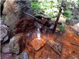 OlševaŽelezna voda
