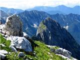 Veliki PelcOstri Pihavci in greben od Bavškega Grintavca proti Svinjaku