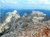 Škrlaticalep pogled proti Špiku in ostalim vrhovom