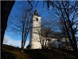 Cerkev Marijinega vnebovzetja (Gora)