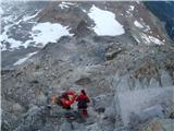 Mont Blanc / Monte Biancosestop skozi ozebnik ( Grand Couloir )
