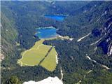 MangartBelopeško jezero