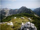 Planina Za Skalo in Kaluderz vrha proti Veliki Babi