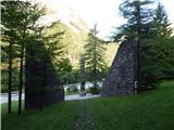 Sveta Ana (Ljubelj)Pri spominskem parku Ljubelj