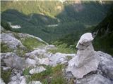 Rjavčki vrh ali Planinšca ( 1898m )daleč je že dolina