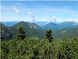 Planina Vetrh - Storžič