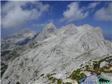 Anketa - pogled s Turske gorePogled s Turske gore, levo zadaj Grintovec, slika je simbolična.
