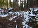 Ahlete / Aclete - spodnje_mangartsko_jezero