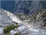 Krnička gora iz Matkove Krnicepokuk proti Matovemu škafu