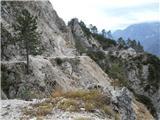 Breznjak / Monte Brizziapot