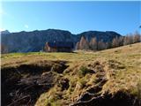 Kosmatica (Kosmatitza) 1659 mVgrizeva planina