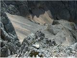 pogled z vrha zgornjega kamina (VMP)