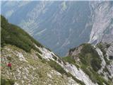 Krnička gora iz Matkove Krnicena travišču pod grebenom med Krničko goro in Mrzlo goro