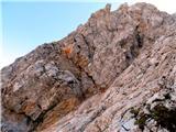 Turska gorakrušljiva pot