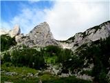 Krma-Planika-Triglav-Kredarica-dom Valentina Staniča-Veliki Pršivec-Prgarca-Krmapogled proti Kurici