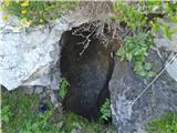 Javorca(Golte)vhod v prvo jamo
