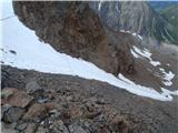 Mont Blanc / Monte Biancoin to po tej grapi