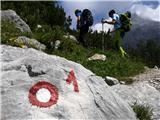 Tudi lahka planinska pot zahteva opremo in izkušnjeSlovenska planinska pot je zelo zahtevna obhodnica (foto Manca Ogrin).