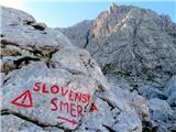 Mangartzačetek poti proti Slovenski smeri