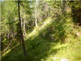 Planina Za Skalo in Kaludermehka stezica do planine za Skalo