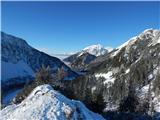 Vrh Ljubeljščice (Triangel)Pogled vs meri Stola