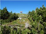 Dom pod Storžičem - tolsti_vrh
