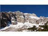 Turska goraTurska gora