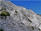 Krnička gora iz Matkove Krnicezgorja varijanta prečanja v Latvico