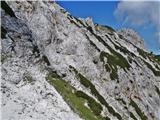 Krnička gora iz Matkove Krnicespodnja varijanta prečenja v Latvico