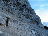 Mangartpo melišču proti plezalnemu delu poti