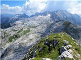 Žrd (2324m)z grebena Žrdi