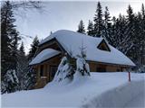 Mali in Veliki Snežnik