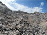 Vrbanove špicepogled na del prehojene poti