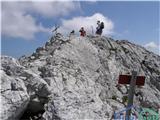 Anketa - Mrzla goraMrzla gora, slika je simbolična.