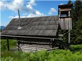 Topla (Burjak) - dom_na_peci