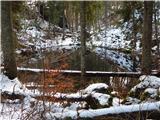 ahlete___aclete - The lake Zgornje Mangartsko jezero