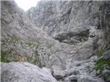 Rjavčki vrh ali Planinšca ( 1898m )čez Grlo