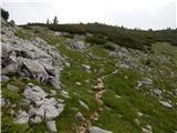 Rudno polje - brda