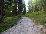 Žabnice / Camporosso in Valcanale - visarska_planina___malga_di_lussari