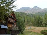 Unteralmhütte - bergheimat