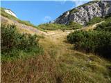Mangartska planina - Šober / Monte Sciober Grande