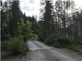 Weißenbach - Spitzegel / Negal