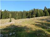 Plaz Črlovec - Vrtaški vrh