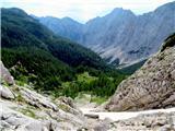 Krma-Planika-Triglav-Kredarica-dom Valentina Staniča-Veliki Pršivec-Prgarca-Krmapogled proti planini