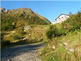 Parkirišče pod planino Jamnig - greilkopf
