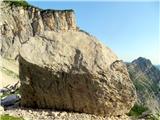 Vrbanove špicedebeli kamen